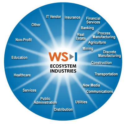 The WS-I Member Community Spans the Entire Business Landscape